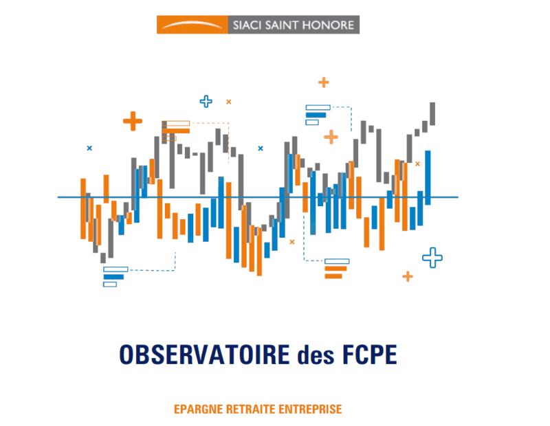 Mai 2020 : Observatoire des FCPE
